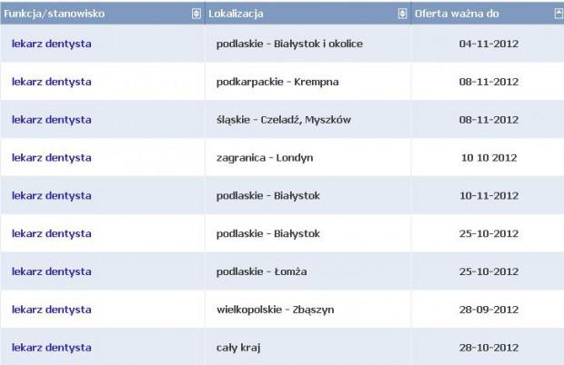 Dentyści rozchwytywani na rynku pracy (źródło: infoDENT24.pl)