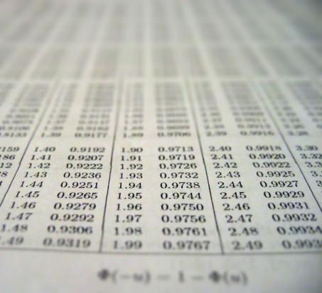 Zbliża się termin złożenia sprawozdań statystycznych za 2012 r. (fot. sxc.hu)