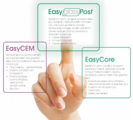 Można składać zamówienia na Easy System Solution od SpofaDental (fot. SpofaDental)