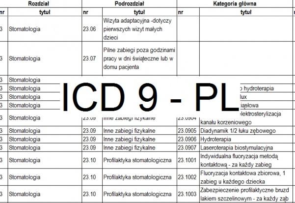 ICD-9 PL: co może zainteresować lekarza dentystę