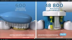 Komisja Etyki Reklamy: spot szczoteczki elektrycznej Oral b wprowadza w błąd