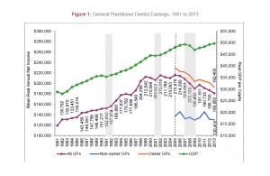 Dentyści w USA nie mogą dojść do siebie