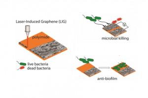 Grafen celnie uderza w bakterie