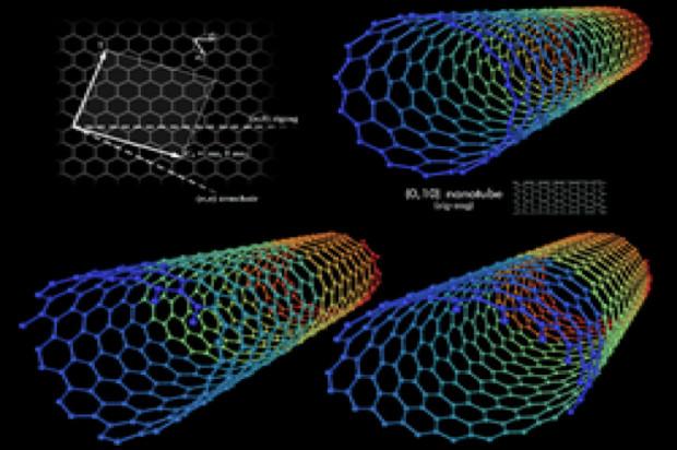 Nanocząsteczki odmieniają stomatologię