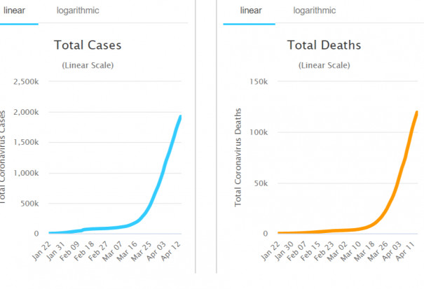 Koronawirus: zastanawiające statystyki