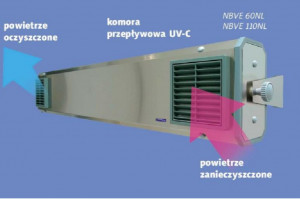 CIOP: promieniowanie UV pomaga w walce z koronawirusem