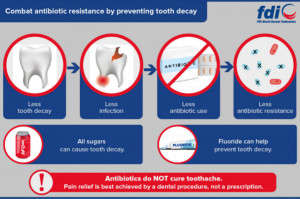 CED: dentyści ograniczajcie ordynowanie antybiotyków!