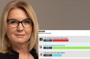 Prof. Marzena Dominiak ponownie wybrana do Komitetu Naukowego FDI